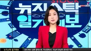 [채널K] 2020년 4월 28일 주도주 및 추천주 (…