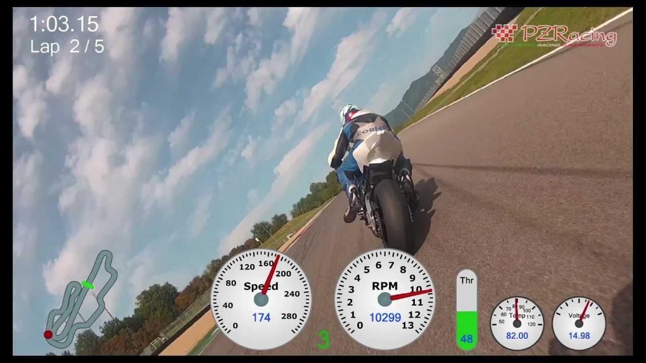 RaceRender – PZRacing