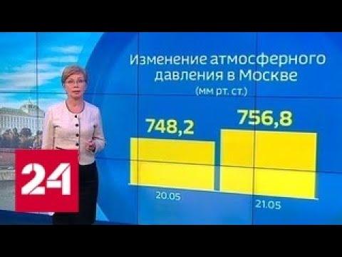 """""""Погода 24"""": в Москве произошёл резкий скачок атмосферного давления - Россия 24"""