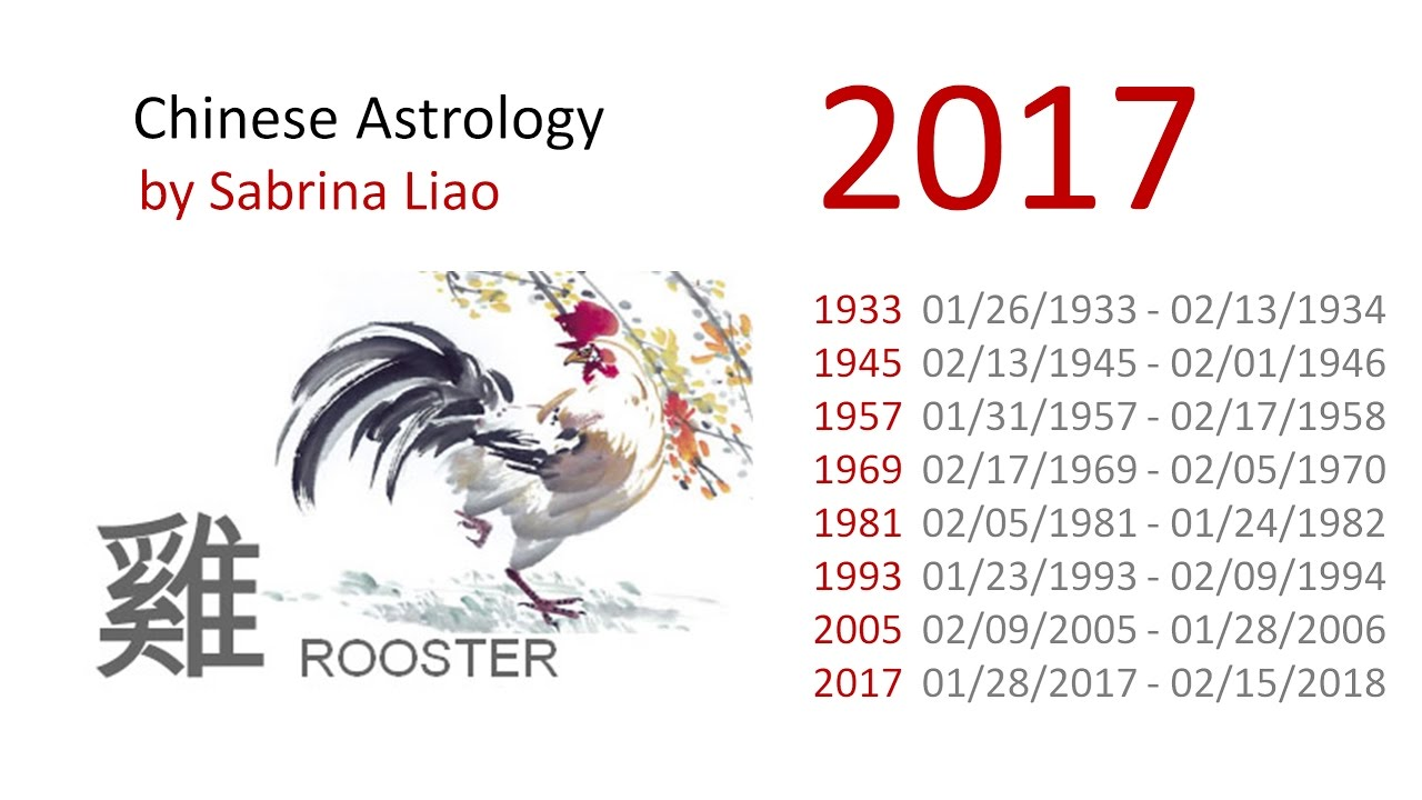 f36de38dc 2017 Forecast - Rooster (Chinese Astrology by Sabrina Liao) - YouTube