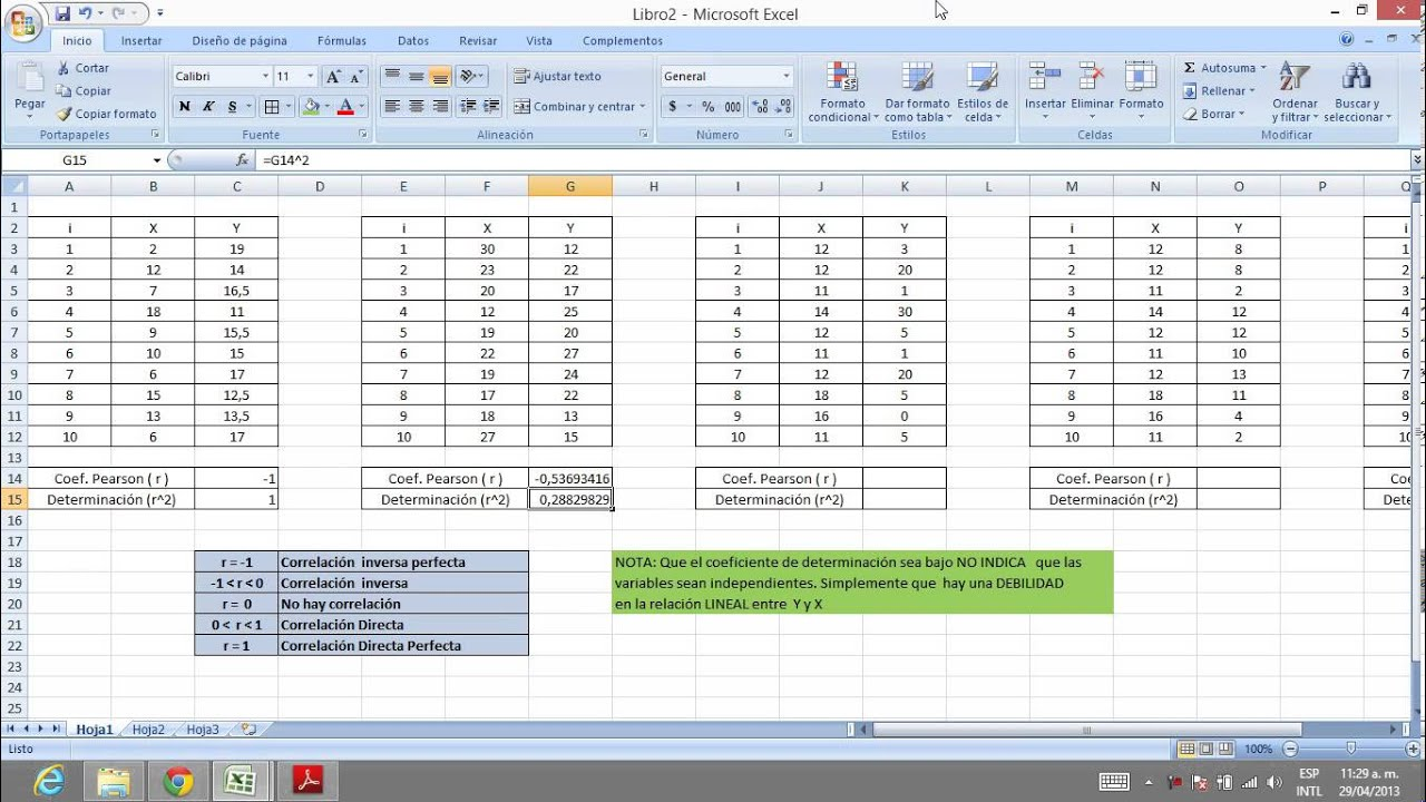 Cómo calcular el Coeficiente de Correlación de Pearson en Excel ...