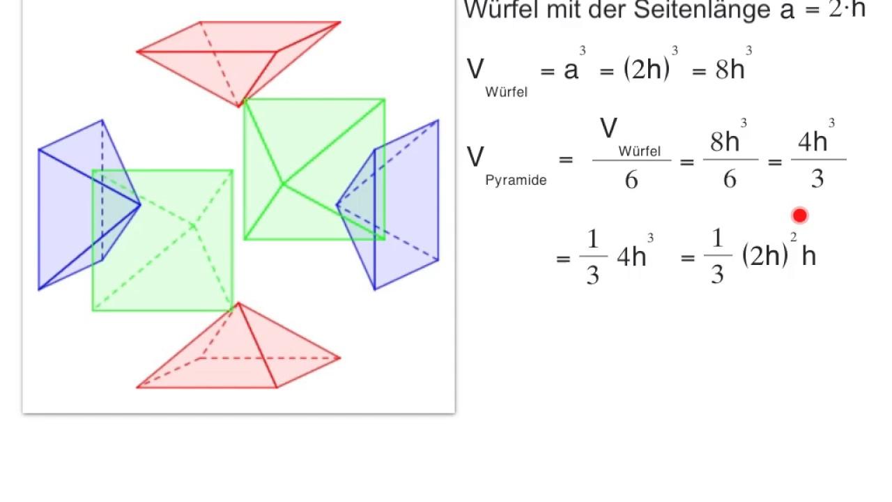 Volumen von Pyramide und Kegel (9. Klasse) - YouTube
