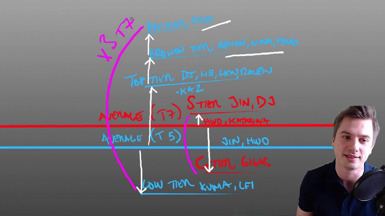 how to change language in tekken 5