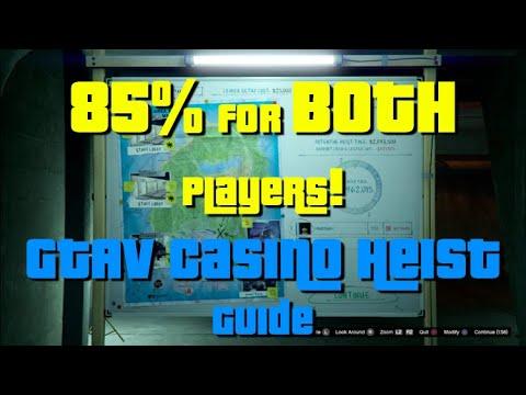 Neue US No Deposit Casinos