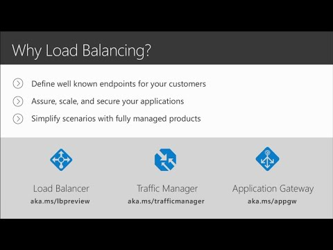 Building highly available, secure, and scalable services for the enterprise with Azure