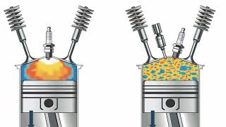 How engines burn fuel= automobile   17
