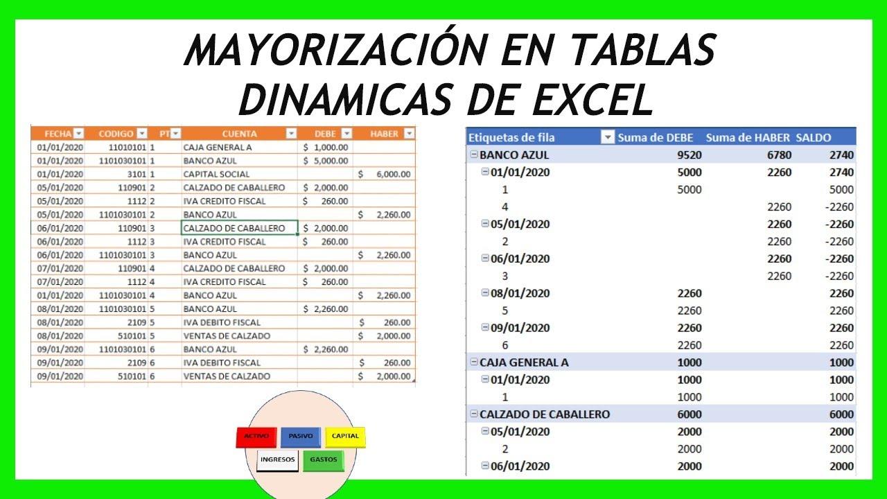 Mayorizar cuentas contables  en Tablas Dinámicas Rápido y Fácil