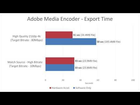 Video: H 264 Hardware Acceleration in Adobe Media Encoder