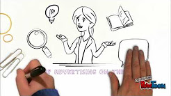 advantages and disadvantages internet marketing