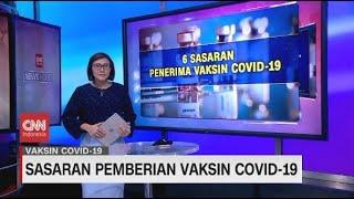 Sasaran Pemberian Vaksin Covid-19
