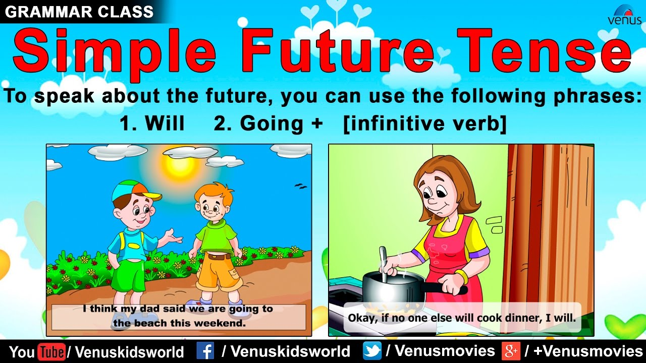 small resolution of Grammar Class ~ Simple Future Tense - YouTube