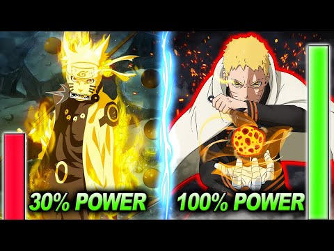 How  Powerful Is The Current Version of Hokage Naruto?