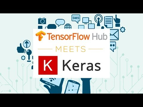 Keras Tutorial - How to Use ELMo Word Vectors for Spam