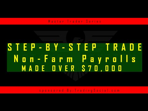Trading NonFarm Payrolls | Unemployment Rate | Forex | Nadex | Binary Options | $70,000 Profits!
