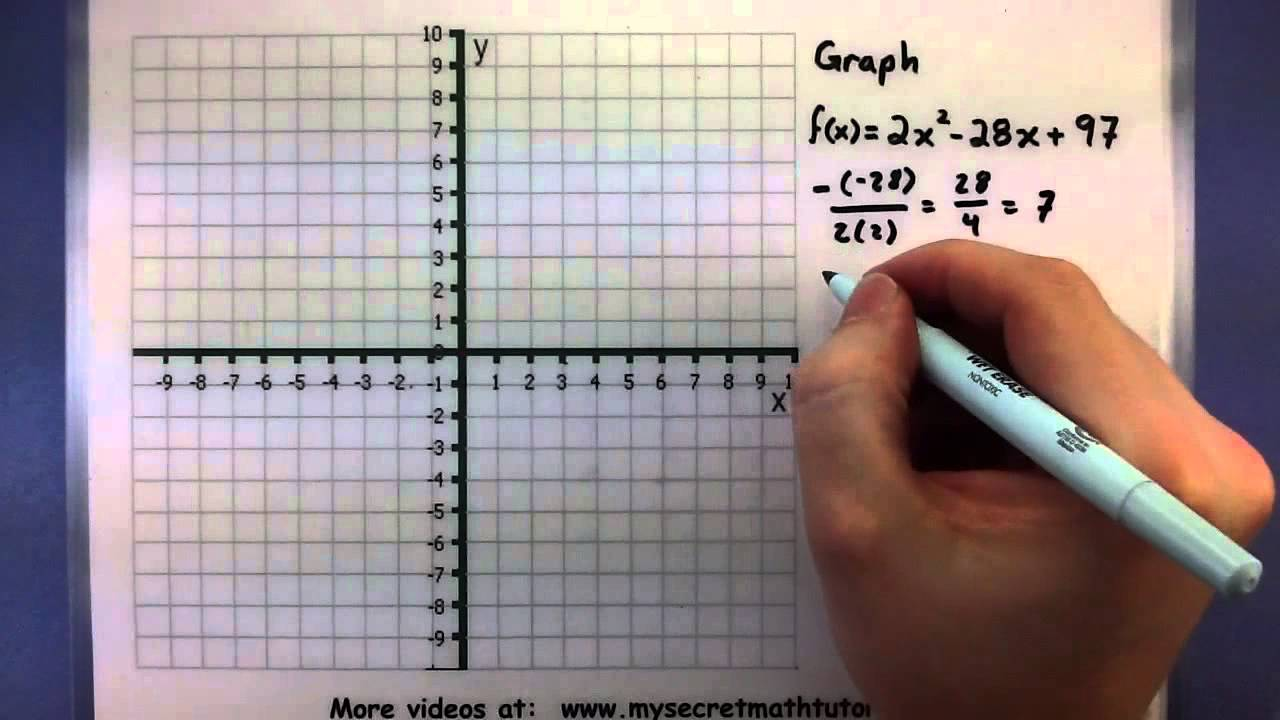 Pre-Calculus - Graphing a quadratic function