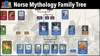 Norse Mythology Family Tree