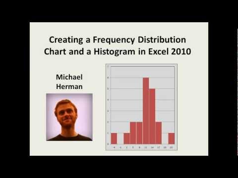Excel Statistics 01 - Creating a Frequency Distribution and Histogram
