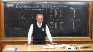 Урок 394. Сферические линзы. Основные определения