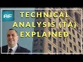 What is Technical Analysis? Introductory Technical Analysis Explained