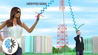 Understanding Spectrum! | ICT  #6
