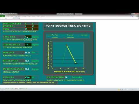 Point Source Task Lighting Demo