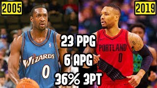 The BEST Historic NBA Comparisons For Modern Players