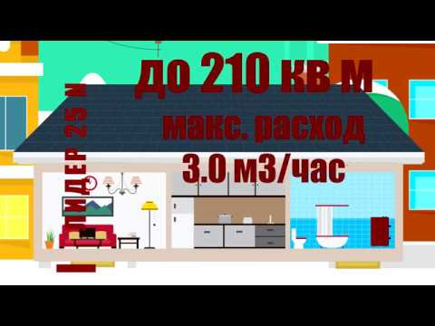 Газовый двухконтурный НАСТЕННЫЙ КОТЁЛ ЛЕМАКС PRIME_видеообзор .