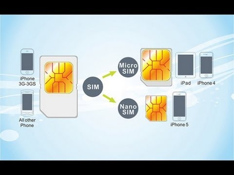 what kind of sim card iphone 5 how to cut a regular sim card into a microsim and nanosim 20562