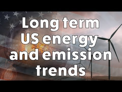 Long Term US Energy and Emission Trends