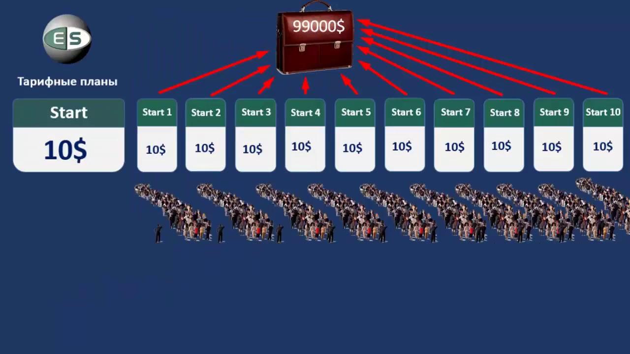 Социальная сеть Endless Streams Marketing