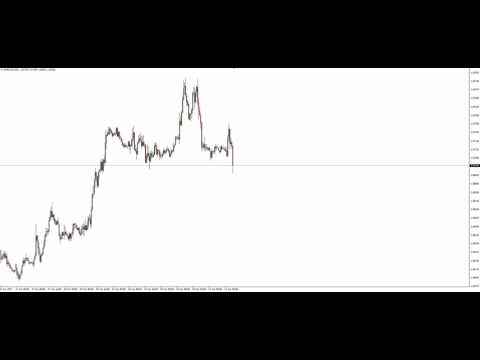 Learn Trading - Trapped Traders® Daily Analysis - Selling EUR/USD