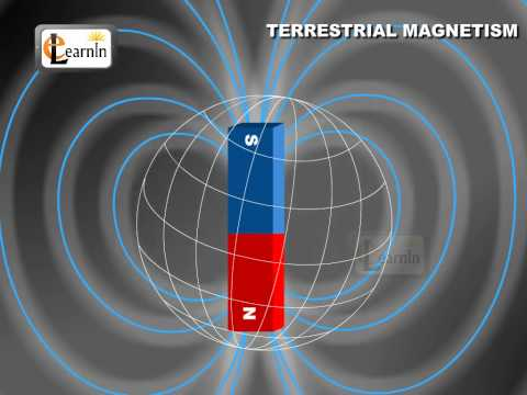 Earth's Magnetic Field  Explained | Terrestrial Magnetism |
