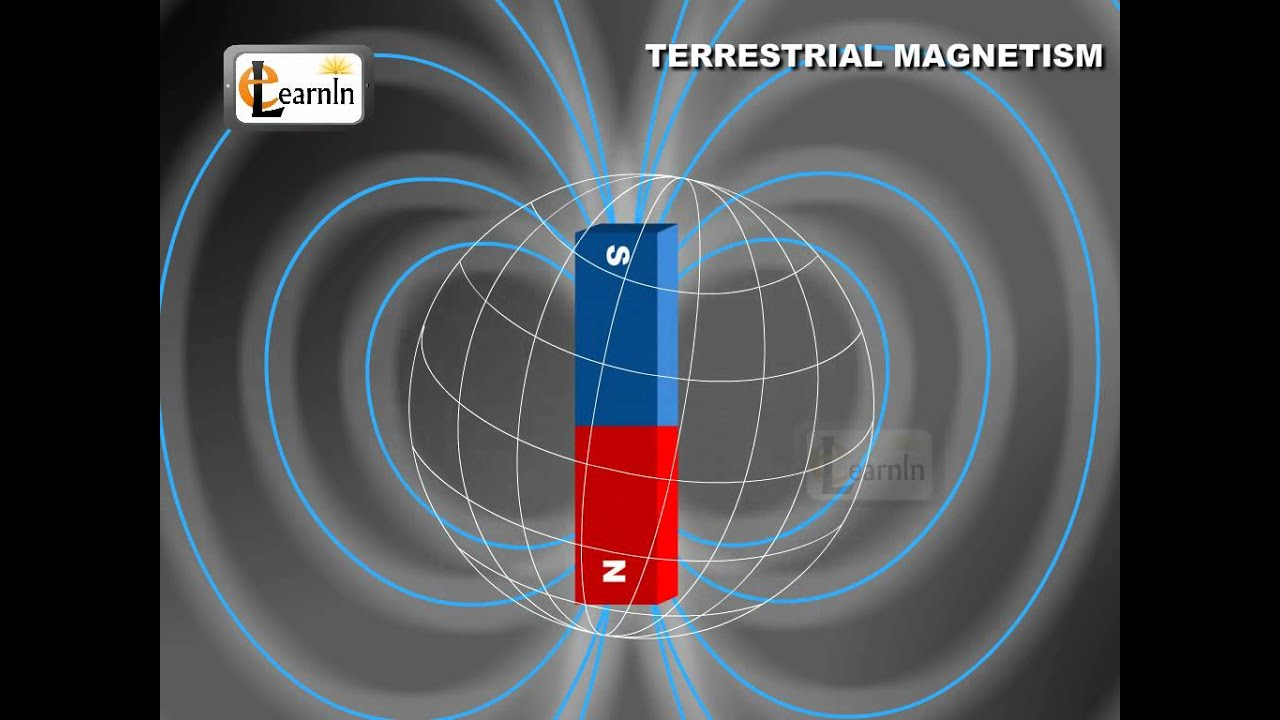 Terrestrial Magnetism - Earth's Magnetic Field - Science ...