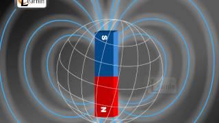 Terrestrial Magnetism - Earth