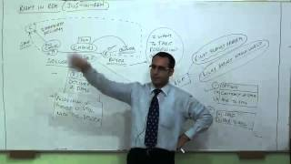 Introduction to Hypothecation of Goods (Sale of Goods Act 1930  )