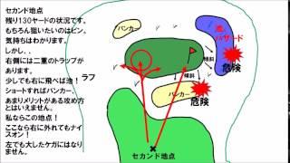 ゴルフ【コースマネージメント図鑑】 セカンドショットの考え方 thumbnail