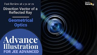 1. Physics | Geometrical Optics | Direction Vector of a Reflected Ray | by Ashish Arora