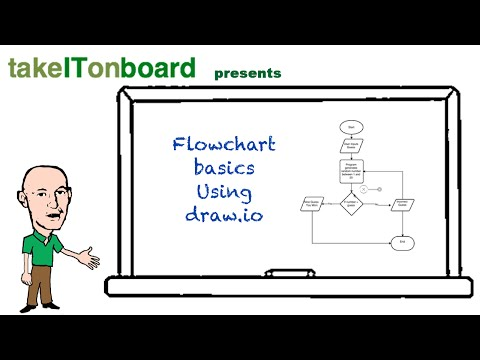 18 Top Flowchart And Diagramming Software For Mac