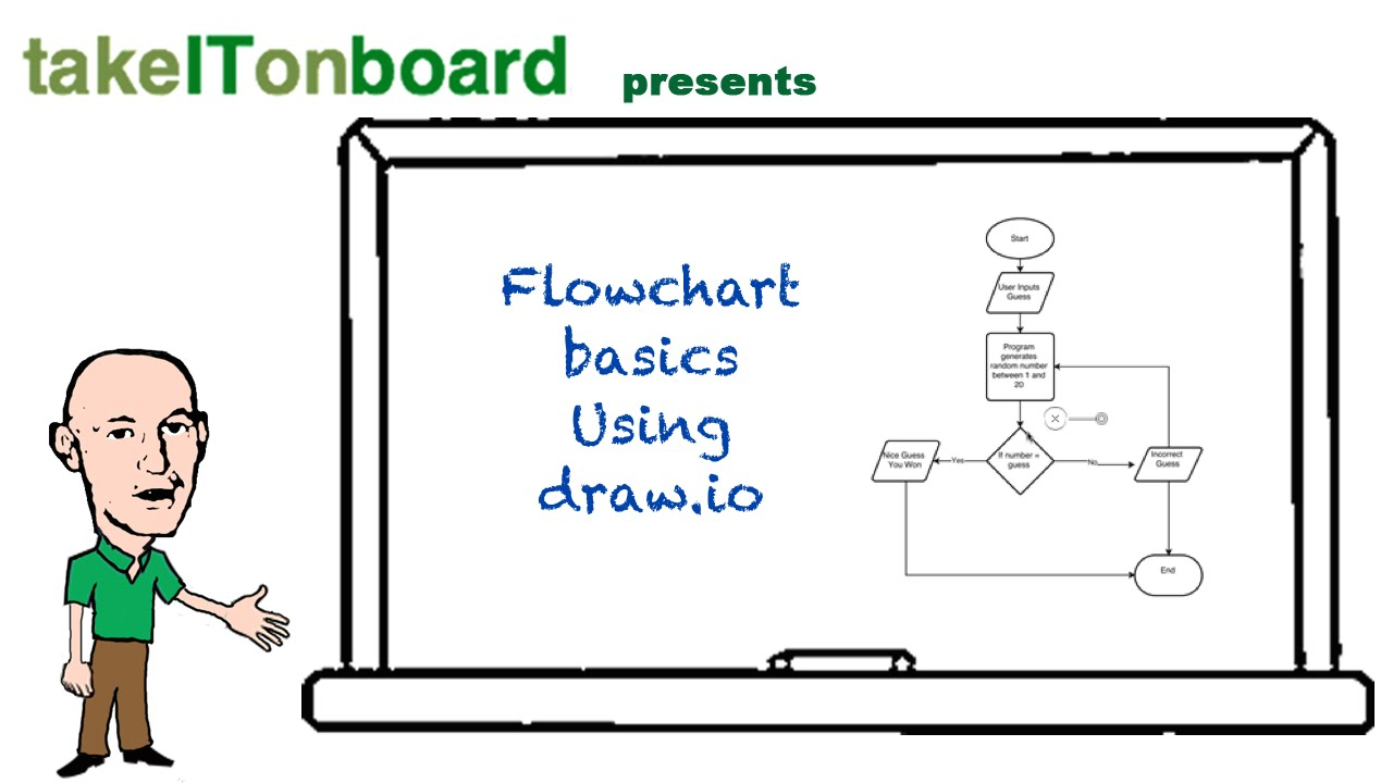Flow Chart Basics Using Draw Io Youtube