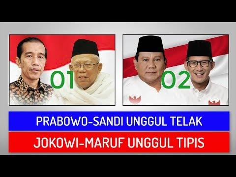 Prabowo Unggul Telak Polling Hasil Debat Capres 2019 Di 4 Media