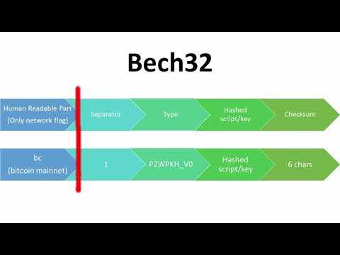 Segwit addresses with python - Encoding - Final part - YouTube