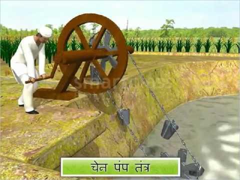Methods of irrigation (Marathi)