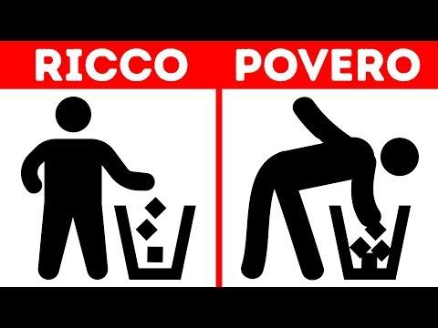 Sarai Ricco O Sarai Povero? Test di Personalità