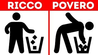 Sarai Ricco O Sarai Povero? Test di Personalità Video