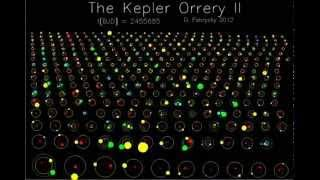 The Kepler Orrery II