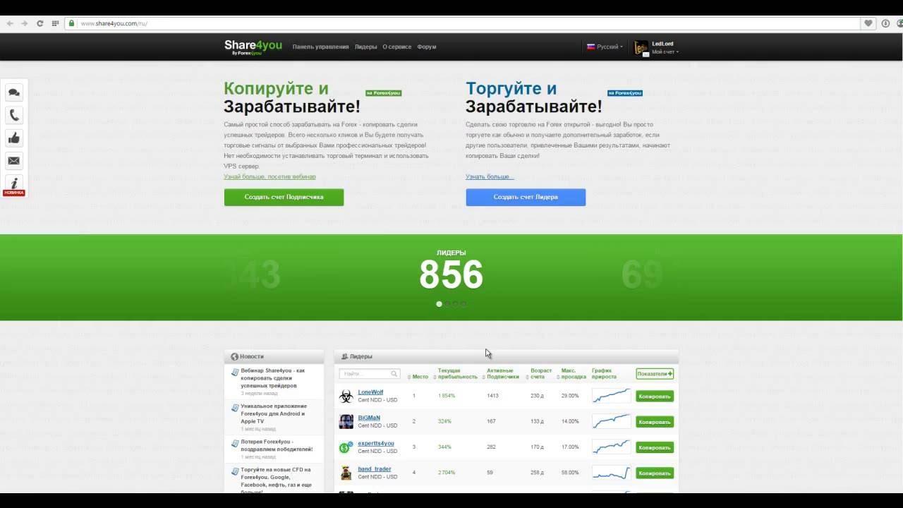 Сервисы автоматического заработка|Share4You как начать зарабатывать с сервисом авто-копирования сдел