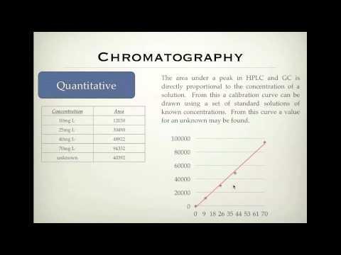 VCE Chemistry Unit 2 and 4: Chromatography 3 - Calibration Curves