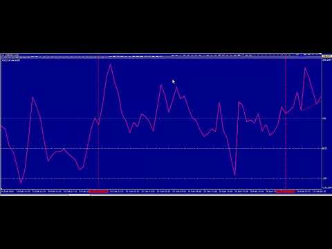 Forex update trade alert update and trading lesson Feb 22