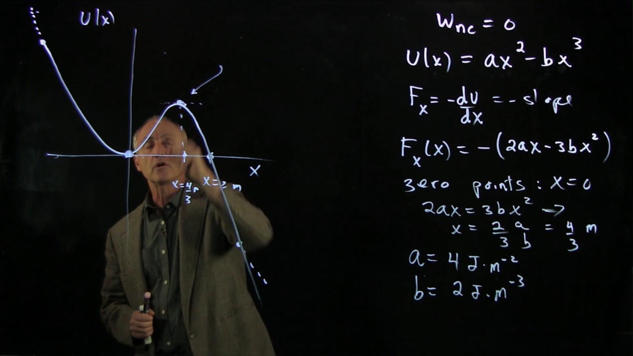 252 Stable And Unstable Equilibrium Points Youtube Lamis Theorem Free Body Diagram Solved Examples Transtutors