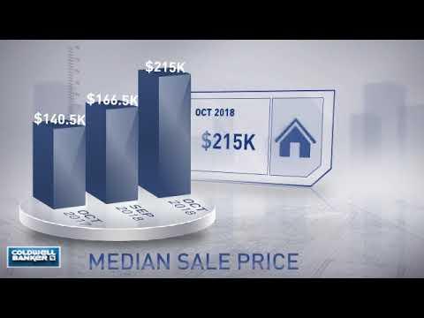 Auburndale,FL, Real Estate Market Update from NRT Florida,November, 2018